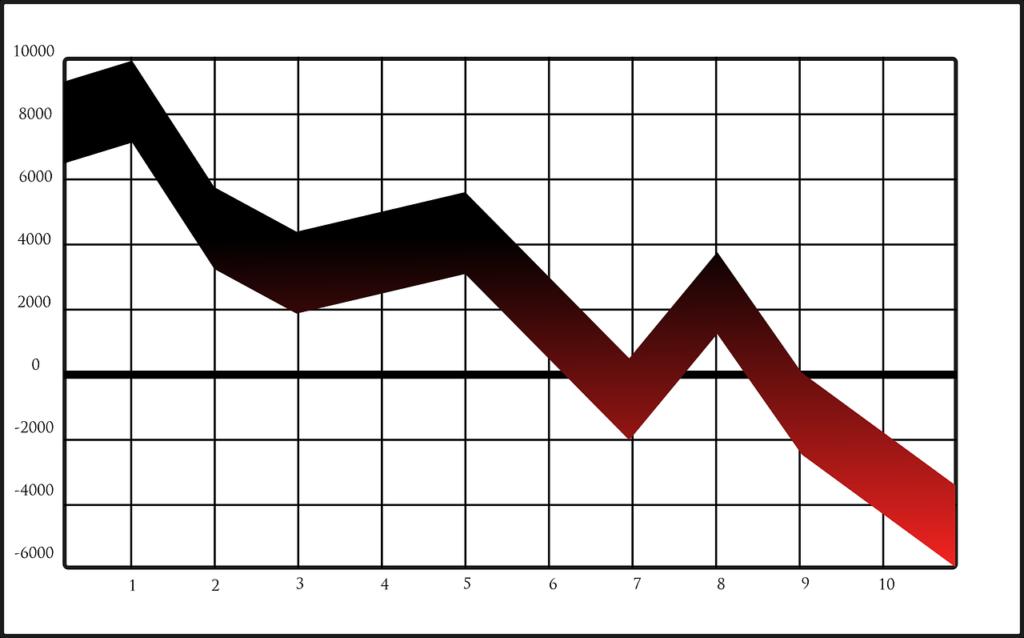 diesel sales falling