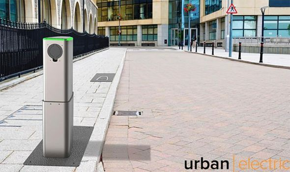 urban electric payment electric car charger