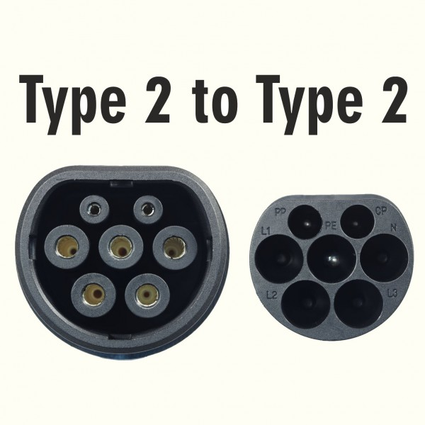 Euro Series Charging Cable Type 2 to Type 2