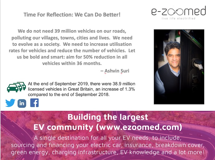 electric vehicles ezoomed